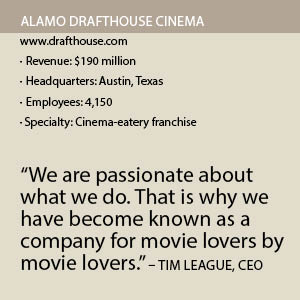 Alamo Drafthouse Fact Box