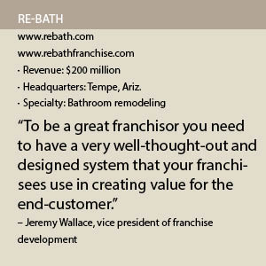 Re-Bath - Franchising Today Magazine