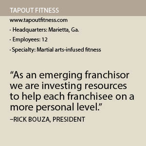 Tapout Fact Box