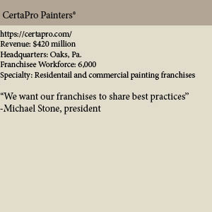 CertaPro Painters® - Franchising Today Magazine