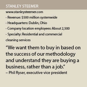 Stanley Steemer Fact Box