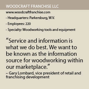 Woodcraft Fact Box