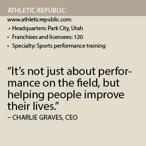 AthleticRepublic fact box