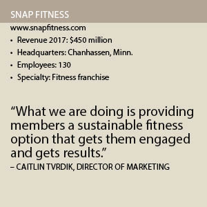 SnapFitness fact box