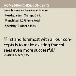 Home Franchise Concepts Fact Box