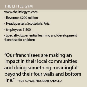 The Little Gym - Franchising Today Magazine