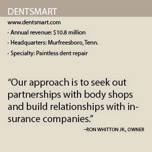 Dentsmart Fact Box